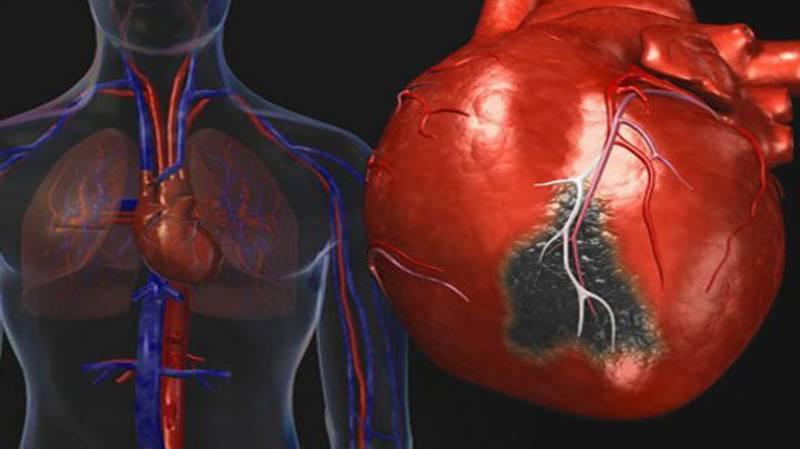 دل ، بیماریوں، متحدہ عرب امارات، مقامی شہری